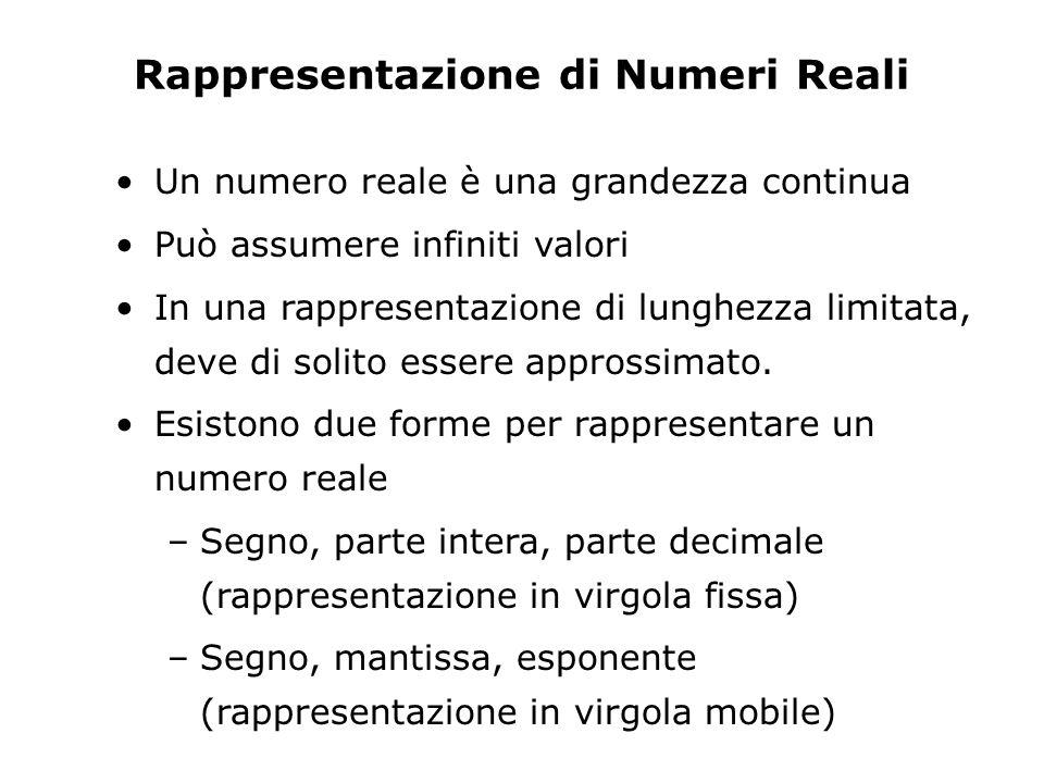 Rappresentazione di Numeri Reali Un numero reale è una grandezza continua Può assumere infiniti valori In una rappresentazione di lunghezza limitata, deve di solito essere approssimato.
