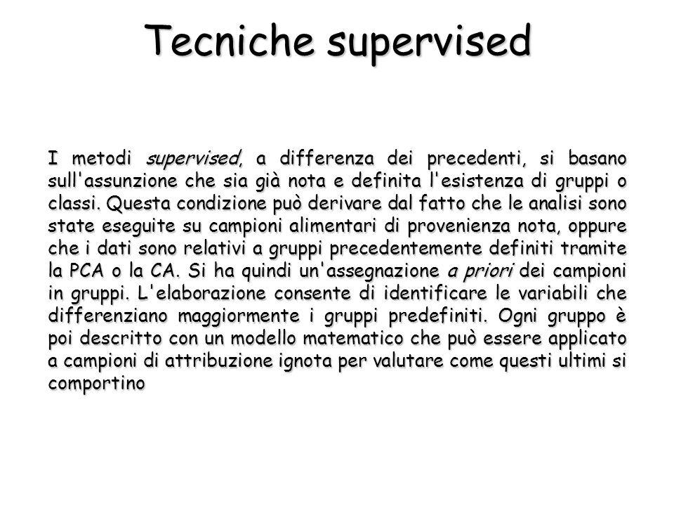 Tecniche supervised I metodi supervised, a differenza dei precedenti, si basano sull assunzione che sia già nota e definita l esistenza di gruppi o classi.