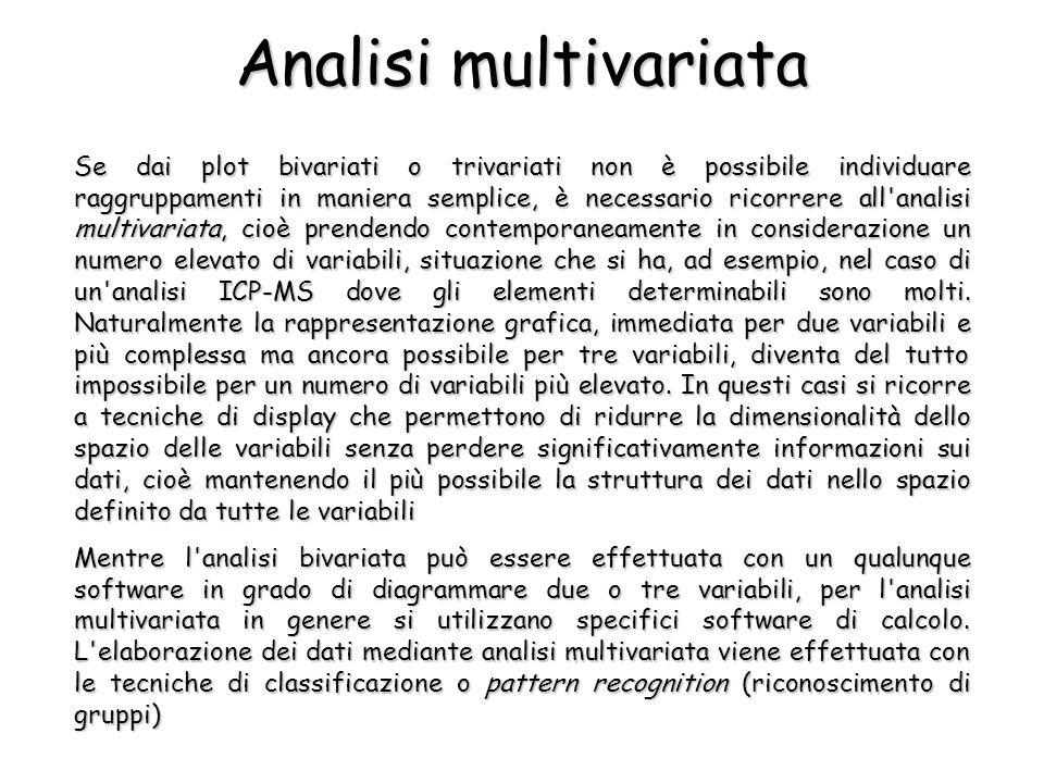 Analisi multivariata Se dai plot bivariati o trivariati non è possibile individuare raggruppamenti in maniera semplice, è necessario ricorrere all'ana