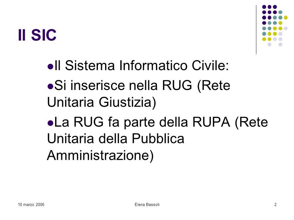 10 marzo 2006Elena Bassoli2 Il SIC Il Sistema Informatico Civile: Si inserisce nella RUG (Rete Unitaria Giustizia) La RUG fa parte della RUPA (Rete Unitaria della Pubblica Amministrazione)