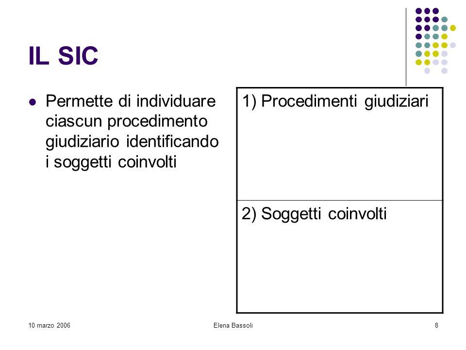 10 marzo 2006Elena Bassoli8 IL SIC Permette di individuare ciascun procedimento giudiziario identificando i soggetti coinvolti 1) Procedimenti giudiziari 2) Soggetti coinvolti
