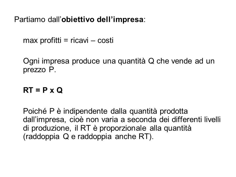 Analogamente a ciò che abbiamo fatto ieri per i C definiamo il RMe e RM RMe = indica quanto incassa l'impresa per unità di prodotto venduta (valido per tutte le imprese, non solo quelle in un mercato concorrenziale) RMe = RT/Q = PxQ/Q = P RM = variazione del RT in seguito all'incremento unitario della quantità venduta.