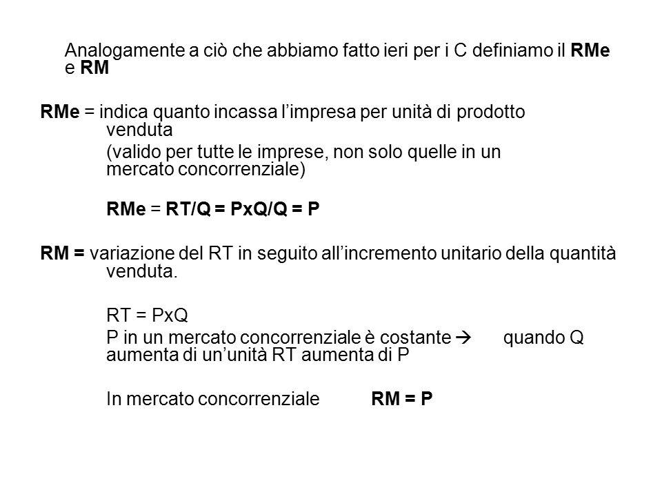 P=RM1=RM2 Q COSTI E RICAVI CM CMeT P=RM=RMe CMeV CM 1 CM 2 Q 1Q 2Q max