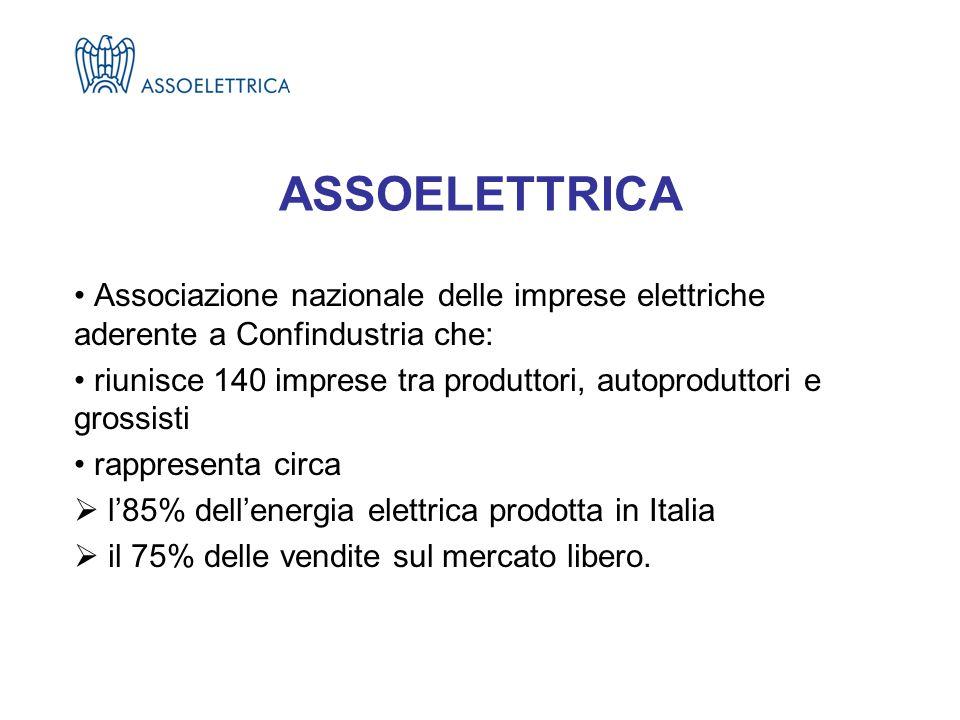 Associazione nazionale delle imprese elettriche aderente a Confindustria che: riunisce 140 imprese tra produttori, autoproduttori e grossisti rappresenta circa  l'85% dell'energia elettrica prodotta in Italia  il 75% delle vendite sul mercato libero.