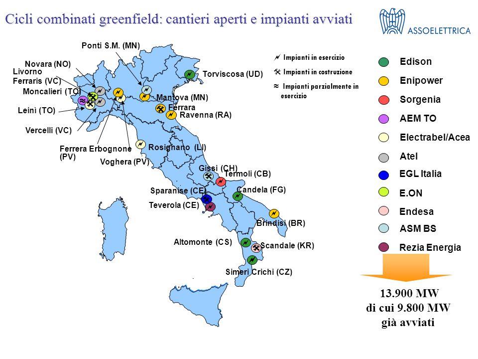 Edison Enipower Sorgenia AEM TO Electrabel/Acea Atel Altomonte (CS) Torviscosa (UD)    Ferrera Erbognone (PV)  Ravenna (RA) Brindisi (BR)  Voghera (PV) 13.900 MW di cui 9.800 MW già avviati ≈≈ Moncalieri (TO) Simeri Crichi (CZ)   Mantova (MN)  Termoli (CB) Vercelli (VC) Novara (NO)   Cicli combinati greenfield: cantieri aperti e impianti avviati   EGL Italia Gissi (CH)  E.ON Livorno Ferraris (VC)  Ferrara  Endesa Scandale (KR)  Rosignano (LI)  Ponti S.M.