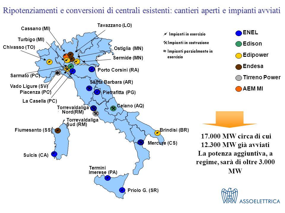 ENEL Edison Edipower Endesa Tirreno Power AEM MI Ripotenziamenti e conversioni di centrali esistenti: cantieri aperti e impianti avviati   Termini Imerese (PA) Sulcis (CA) Sermide (MN)    Ostiglia (MN)  Torrevaldaliga Sud (RM) Chivasso (TO) Cassano (MI)  Tavazzano (LO) Piacenza (PC)  Sarmato (PC) Santa Barbara (AR) Porto Corsini (RA)   Pietrafitta (PG)  La Casella (PC)  Priolo G.