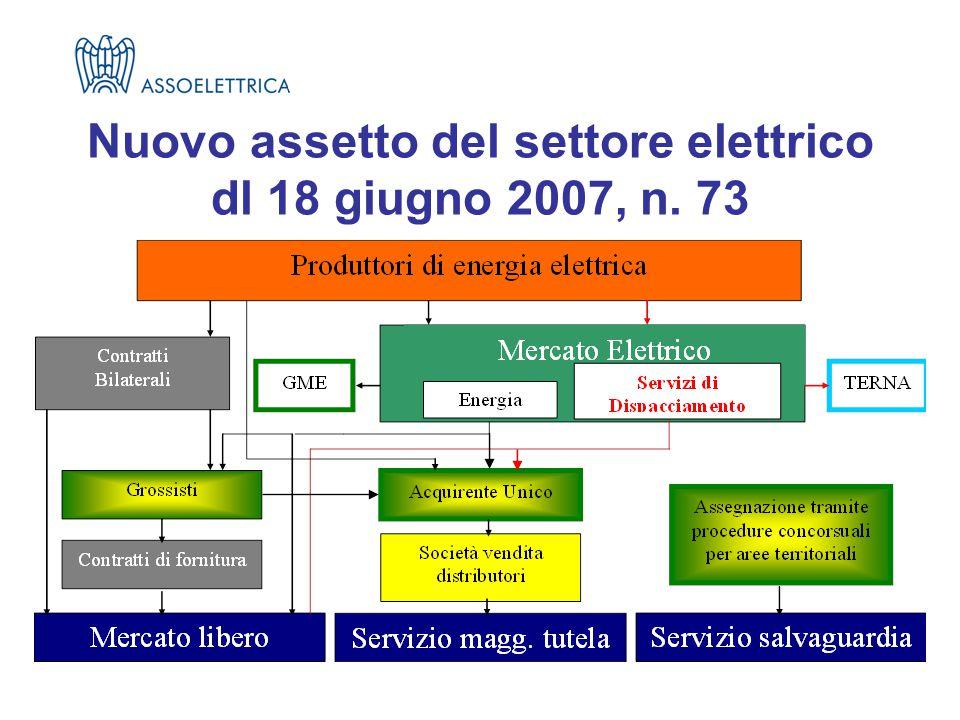 Nuovo assetto del settore elettrico dl 18 giugno 2007, n. 73