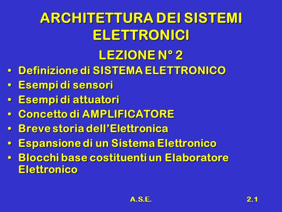 A.S.E.2.1 ARCHITETTURA DEI SISTEMI ELETTRONICI LEZIONE N° 2 Definizione di SISTEMA ELETTRONICODefinizione di SISTEMA ELETTRONICO Esempi di sensoriEsempi di sensori Esempi di attuatoriEsempi di attuatori Concetto di AMPLIFICATOREConcetto di AMPLIFICATORE Breve storia dell'ElettronicaBreve storia dell'Elettronica Espansione di un Sistema ElettronicoEspansione di un Sistema Elettronico Blocchi base costituenti un Elaboratore ElettronicoBlocchi base costituenti un Elaboratore Elettronico