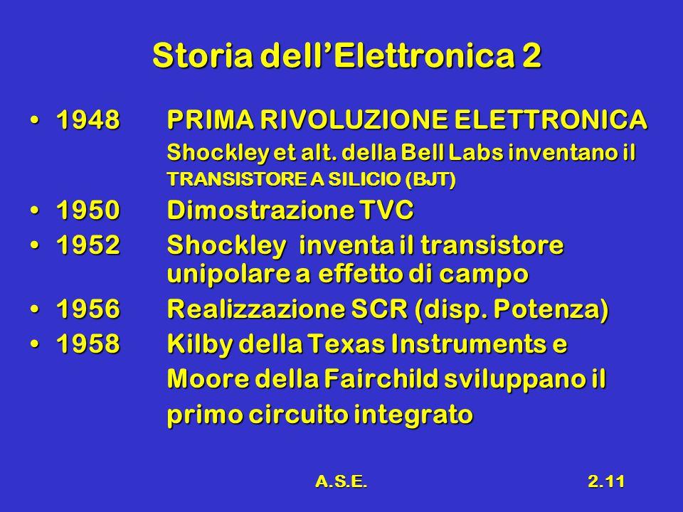 A.S.E.2.11 Storia dell'Elettronica 2 1948PRIMA RIVOLUZIONE ELETTRONICA1948PRIMA RIVOLUZIONE ELETTRONICA Shockley et alt.