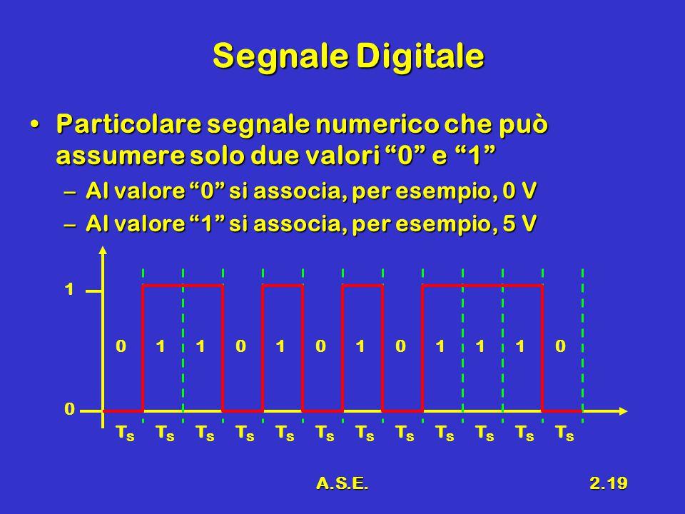 A.S.E.2.19 Segnale Digitale Particolare segnale numerico che può assumere solo due valori 0 e 1 Particolare segnale numerico che può assumere solo due valori 0 e 1 –Al valore 0 si associa, per esempio, 0 V –Al valore 1 si associa, per esempio, 5 V 0 1 TSTS TSTS TSTS TSTS TSTS TSTS TSTS TSTS TSTS TSTS TSTS TSTS 011010101110