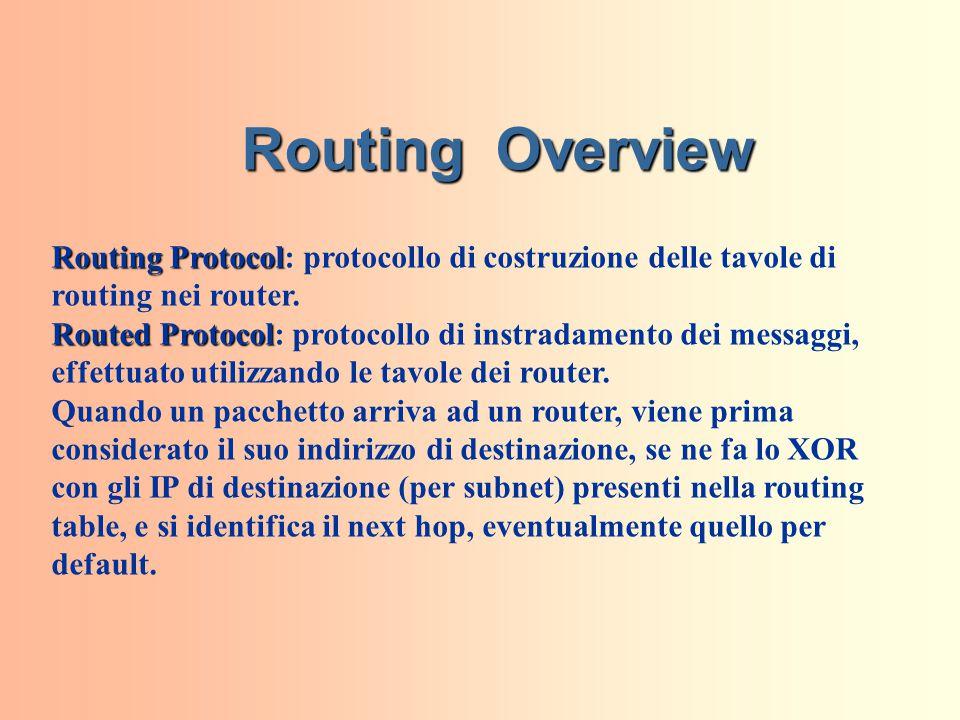 Routing Overview Routing Protocol Routing Protocol: protocollo di costruzione delle tavole di routing nei router.