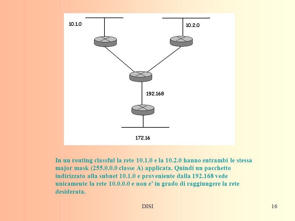 DISI16 In un routing classful la rete 10.1.0 e la 10.2.0 hanno entrambi le stessa major mask (255.0.0.0 classe A) applicata.