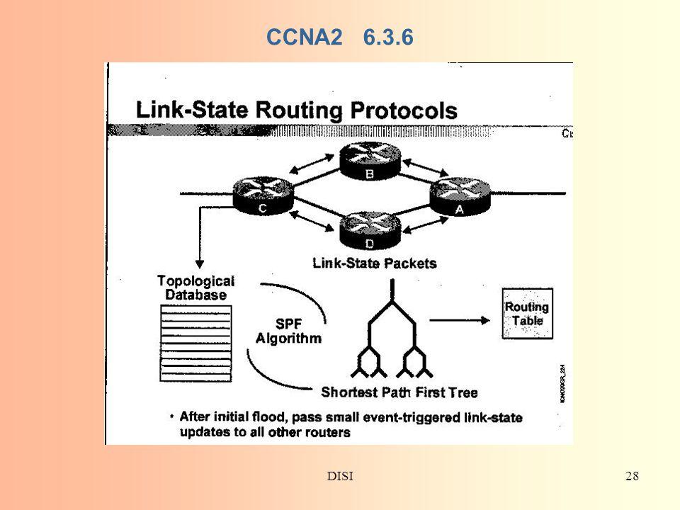 DISI28 CCNA2 6.3.6