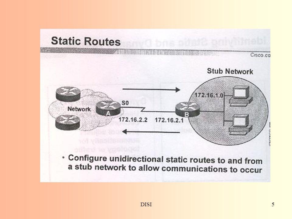 6 ip route Command ParameterDescription ip routeIdentifica lo static route command 172.16.1.0Specifica uno static route per il subnetwork di destinazione 255.255.255.0Indica la subnet mask (8 bit di subnetting) 172.16.2.1Indirizzo IP del next hop router nel cammino per la destinazione