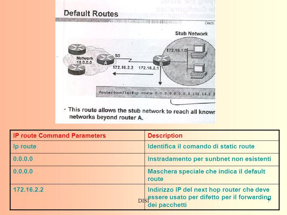 DISI7 IP route Command ParametersDescription Ip routeIdentifica il comando di static route 0.0.0.0Instradamento per sunbnet non esistenti 0.0.0.0Maschera speciale che indica il default route 172.16.2.2Indirizzo IP del next hop router che deve essere usato per difetto per il forwarding dei pacchetti
