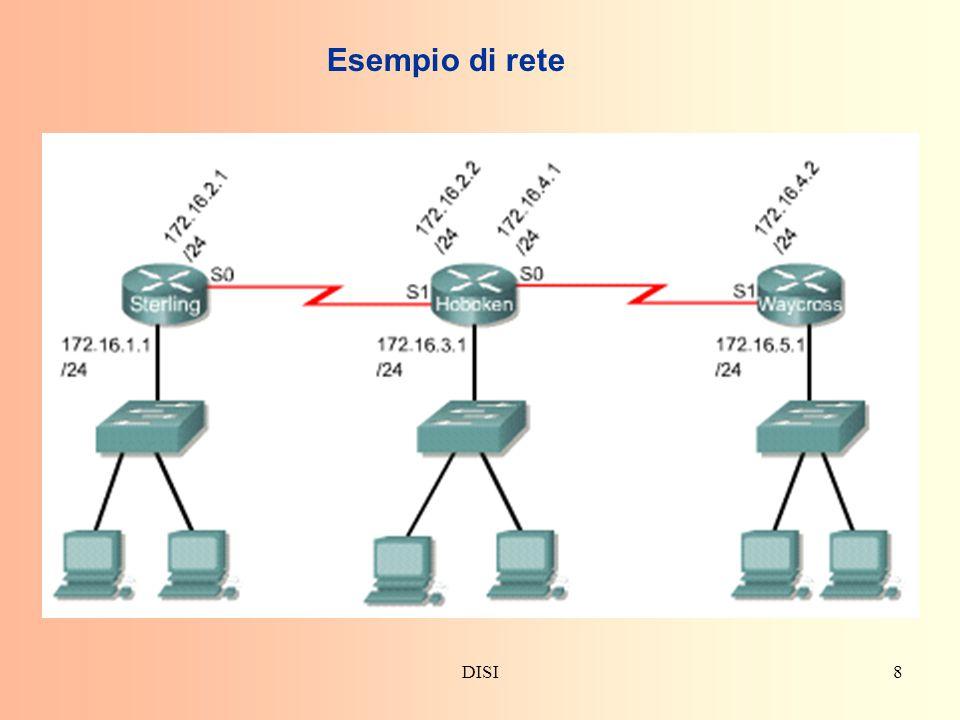 DISI19 IP Routing Configuration Task Bisogna impostare per ogni router quali protocolli e su quali interfacce si vogliono attivare I comandi sono router [opzioni] network Nella Lab Activity 6.3.2 e' possibile usarle.