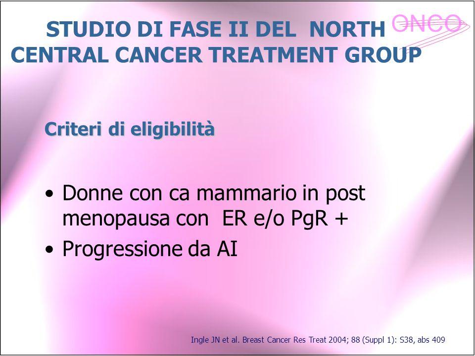 ONCO Ingle JN et al. Breast Cancer Res Treat 2004; 88 (Suppl 1): S38, abs 409 STUDIO DI FASE II DEL NORTH CENTRAL CANCER TREATMENT GROUP Donne con ca