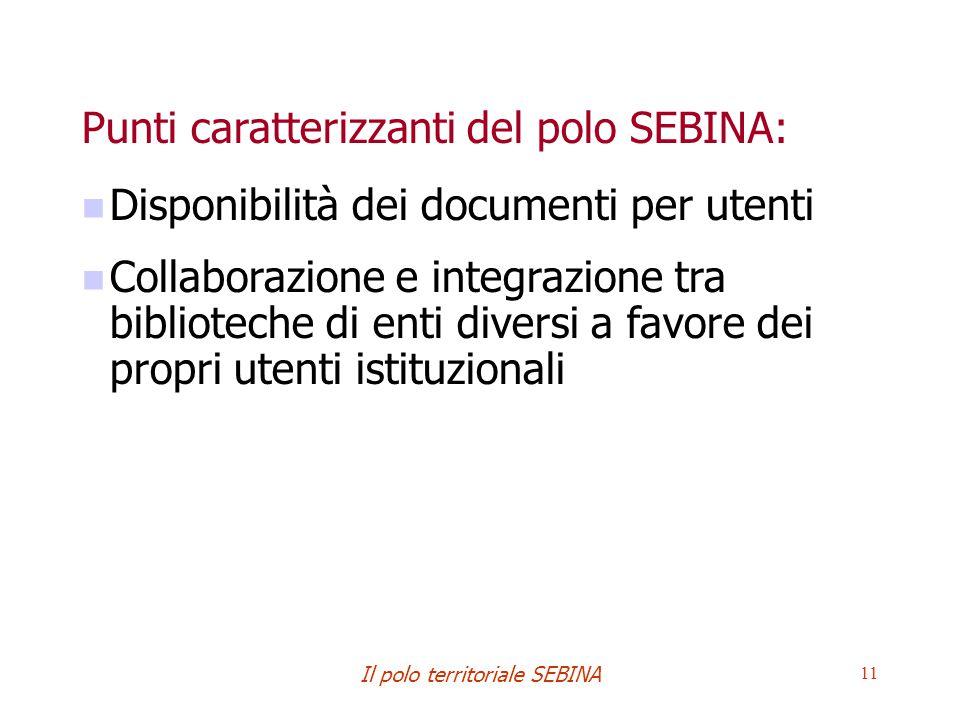 Il polo territoriale SEBINA 11 Punti caratterizzanti del polo SEBINA: Disponibilità dei documenti per utenti Collaborazione e integrazione tra biblioteche di enti diversi a favore dei propri utenti istituzionali