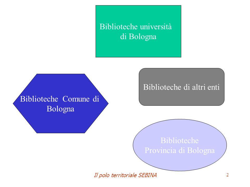 2 Biblioteche università di Bologna Biblioteche Provincia di Bologna Biblioteche Comune di Bologna Biblioteche di altri enti