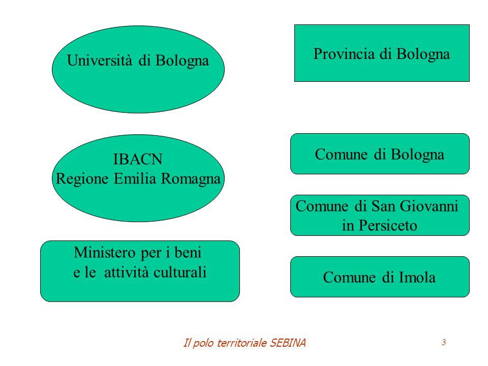 Il polo territoriale SEBINA 3 IBACN Regione Emilia Romagna Comune di San Giovanni in Persiceto Ministero per i beni e le attività culturali Provincia