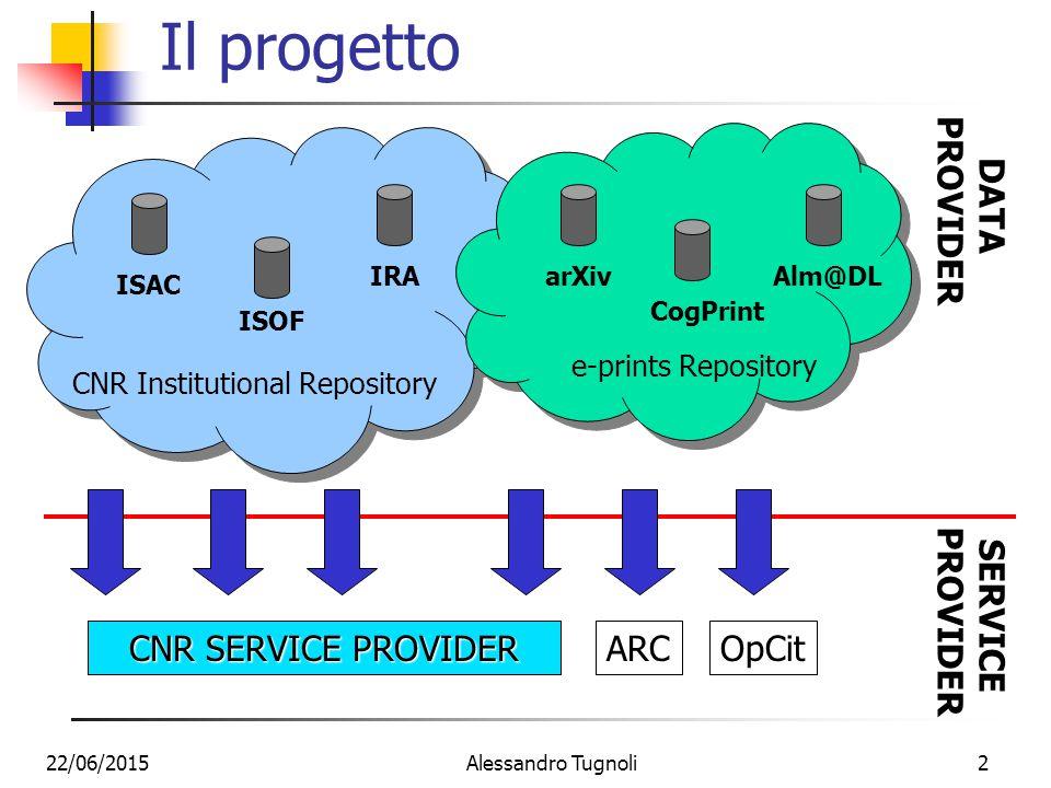22/06/2015Alessandro Tugnoli3 HARVESTER INTERFACCIA Search Alert Link Il servizio ISAC ISOF IRA Utenti Autori, Ricercatori OAI CNR Service Provider arXiv ……