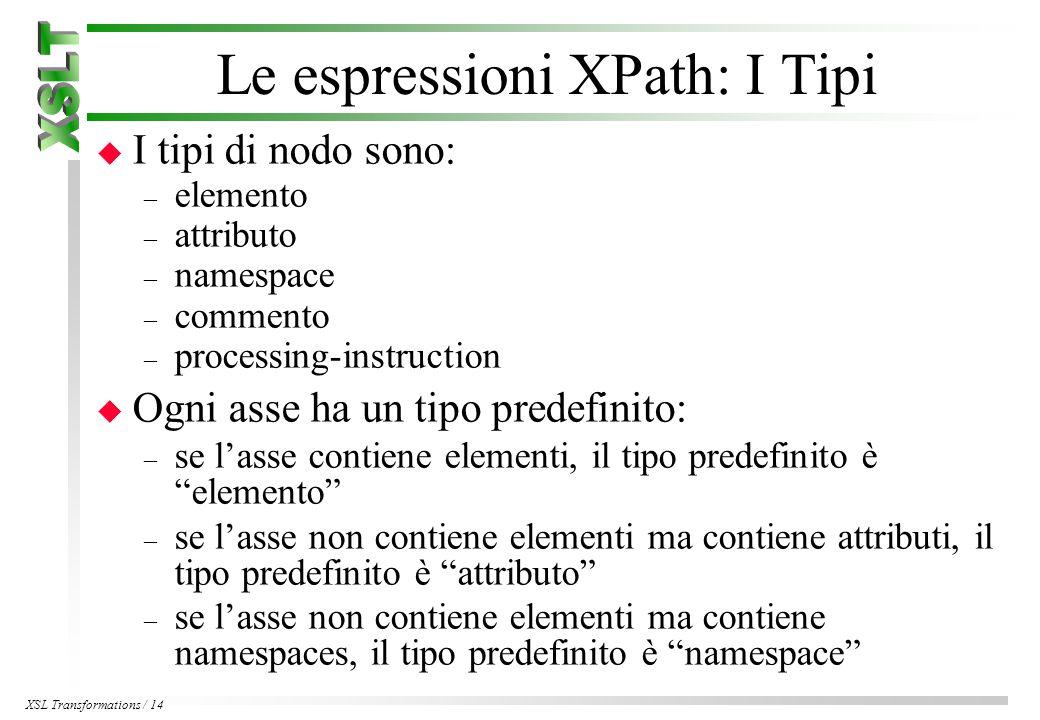 XSL Transformations / 14 Le espressioni XPath: I Tipi u I tipi di nodo sono: – elemento – attributo – namespace – commento – processing-instruction u Ogni asse ha un tipo predefinito: – se l'asse contiene elementi, il tipo predefinito è elemento – se l'asse non contiene elementi ma contiene attributi, il tipo predefinito è attributo – se l'asse non contiene elementi ma contiene namespaces, il tipo predefinito è namespace