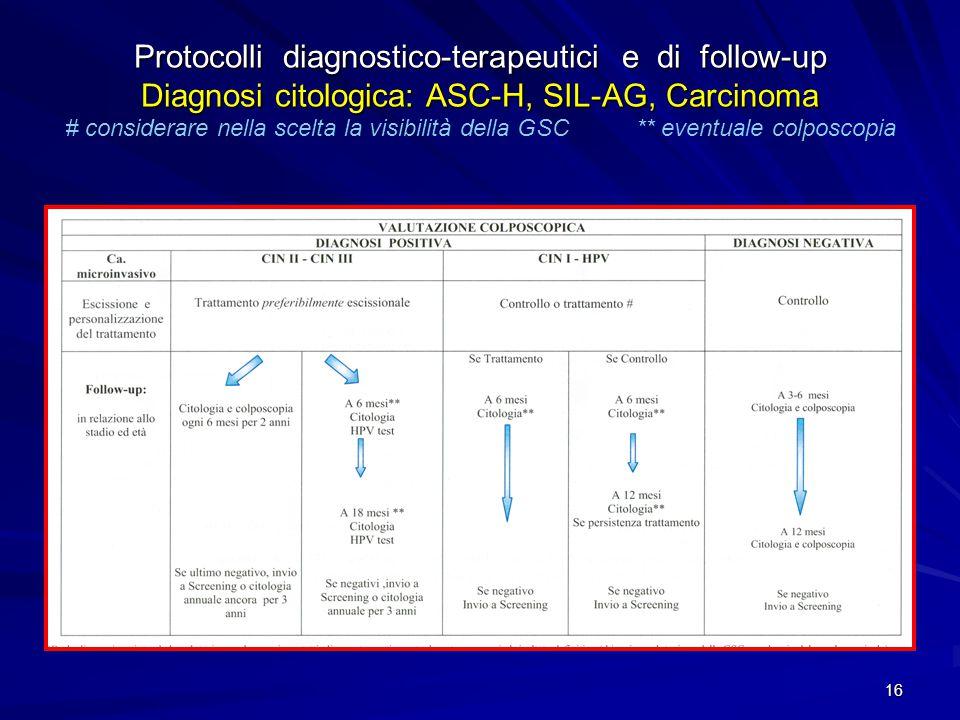 17 Protocolli diagnostico-terapeutici e di follow-up Diagnosi citologica: AGC o adenocarcinoma Protocolli diagnostico-terapeutici e di follow-up Diagnosi citologica: AGC o adenocarcinoma Per AGC endometriale con esito negativo seguire i protocolli di controllo per endometrio