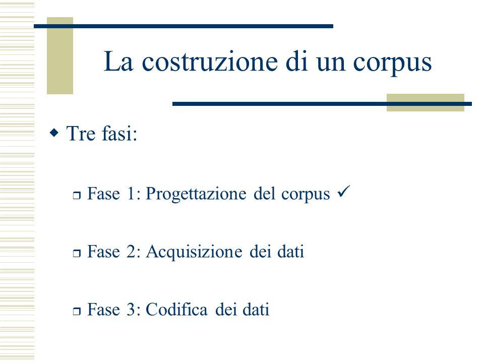 La costruzione di un corpus  Tre fasi: r Fase 1: Progettazione del corpus r Fase 2: Acquisizione dei dati r Fase 3: Codifica dei dati