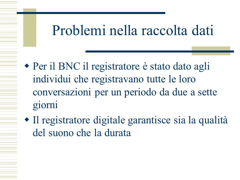 Problemi nella raccolta dati  Per il BNC il registratore è stato dato agli individui che registravano tutte le loro conversazioni per un periodo da due a sette giorni  Il registratore digitale garantisce sia la qualità del suono che la durata