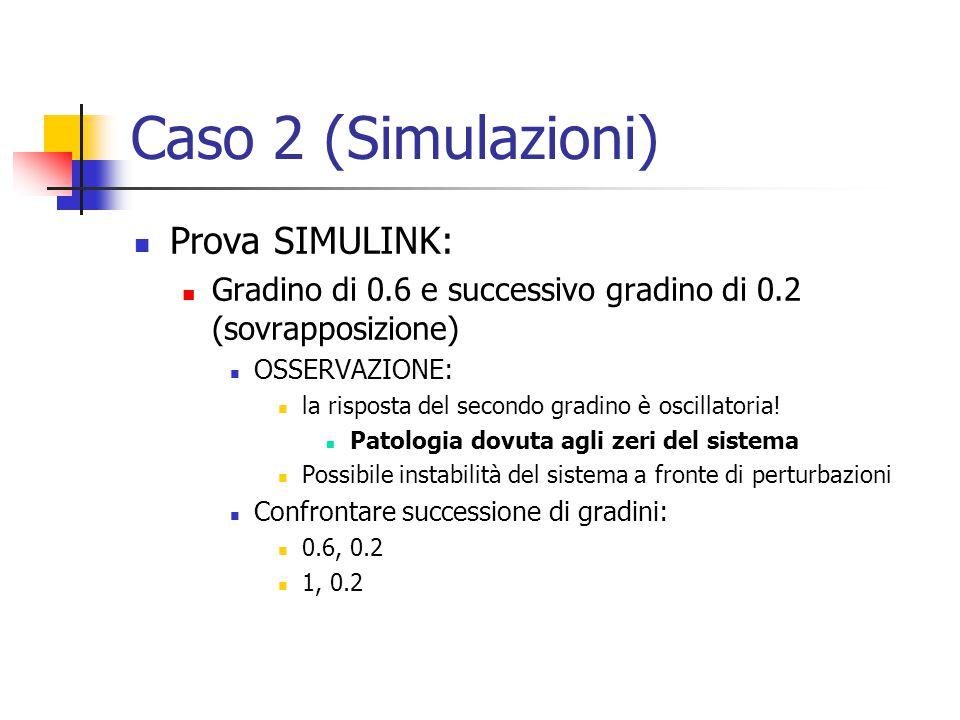 Caso 2 (Simulazioni) Prova SIMULINK: Gradino di 0.6 e successivo gradino di 0.2 (sovrapposizione) OSSERVAZIONE: la risposta del secondo gradino è osci