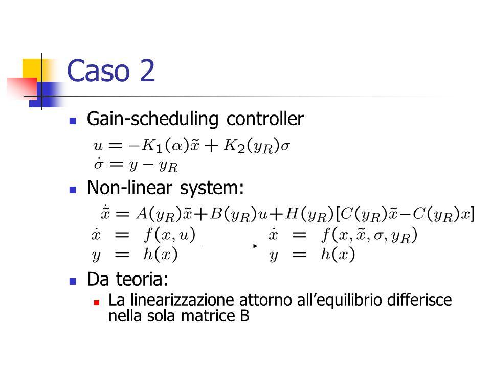 Caso 2 Gain-scheduling controller Non-linear system: Da teoria: La linearizzazione attorno all'equilibrio differisce nella sola matrice B
