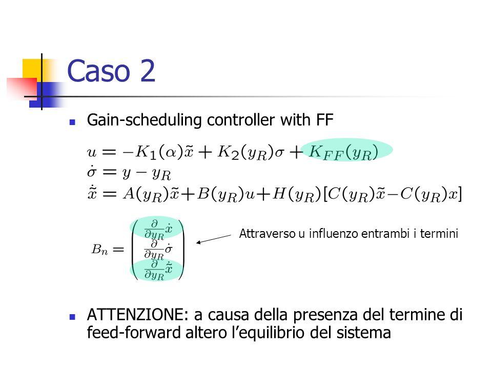 Caso 2 Gain-scheduling controller with FF ATTENZIONE: a causa della presenza del termine di feed-forward altero l'equilibrio del sistema Attraverso u