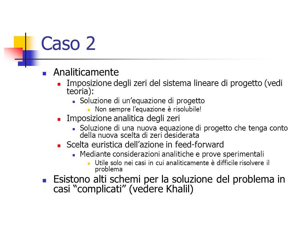 Caso 2 Analiticamente Imposizione degli zeri del sistema lineare di progetto (vedi teoria): Soluzione di un'equazione di progetto Non sempre l'equazio