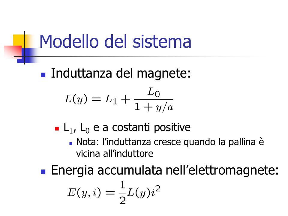 Modello del sistema Induttanza del magnete: L 1, L 0 e a costanti positive Nota: l'induttanza cresce quando la pallina è vicina all'induttore Energia
