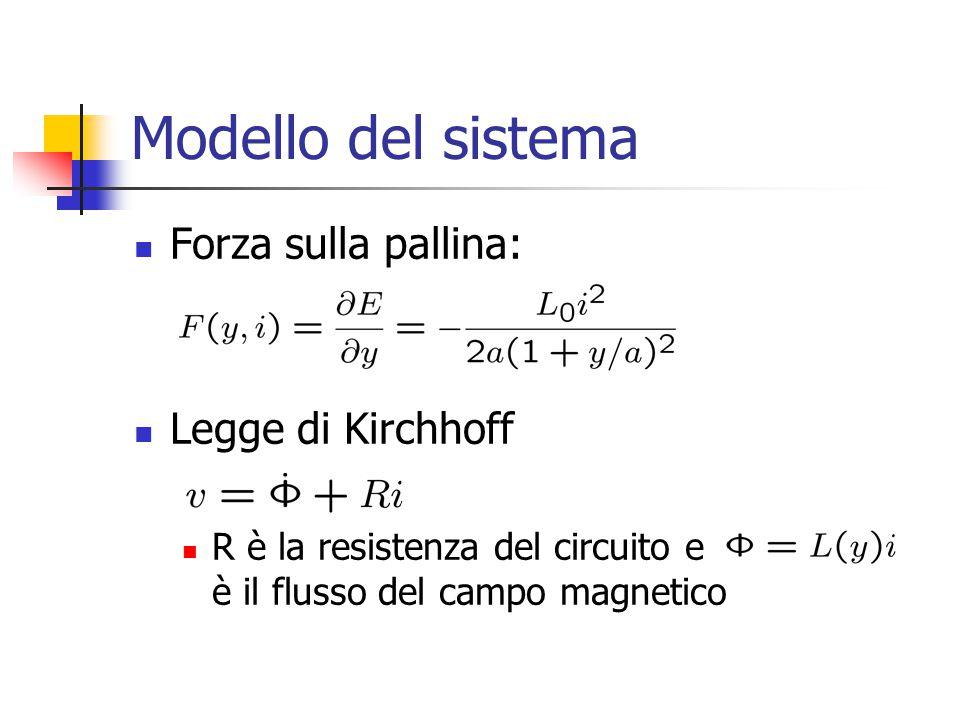 Modello del sistema Forza sulla pallina: Legge di Kirchhoff R è la resistenza del circuito e è il flusso del campo magnetico