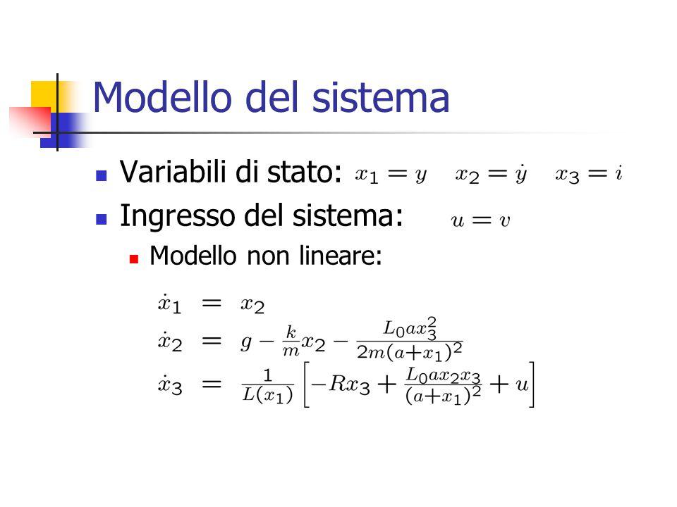 Modello del sistema Variabili di stato: Ingresso del sistema: Modello non lineare: