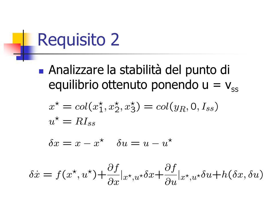 Requisito 2 Analizzare la stabilità del punto di equilibrio ottenuto ponendo u = v ss