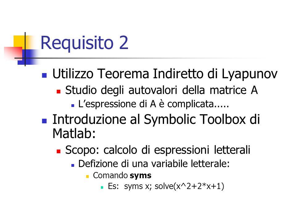 Requisito 2 Utilizzo Teorema Indiretto di Lyapunov Studio degli autovalori della matrice A L'espressione di A è complicata..... Introduzione al Symbol