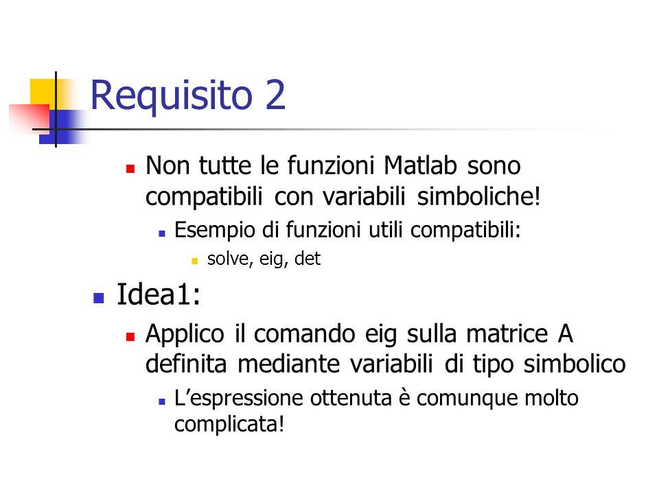 Requisito 2 Non tutte le funzioni Matlab sono compatibili con variabili simboliche! Esempio di funzioni utili compatibili: solve, eig, det Idea1: Appl