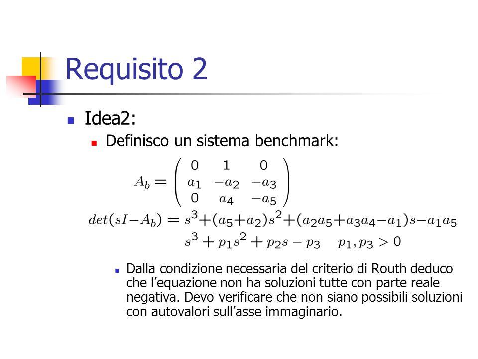 Requisito 2 Idea2: Definisco un sistema benchmark: Dalla condizione necessaria del criterio di Routh deduco che l'equazione non ha soluzioni tutte con