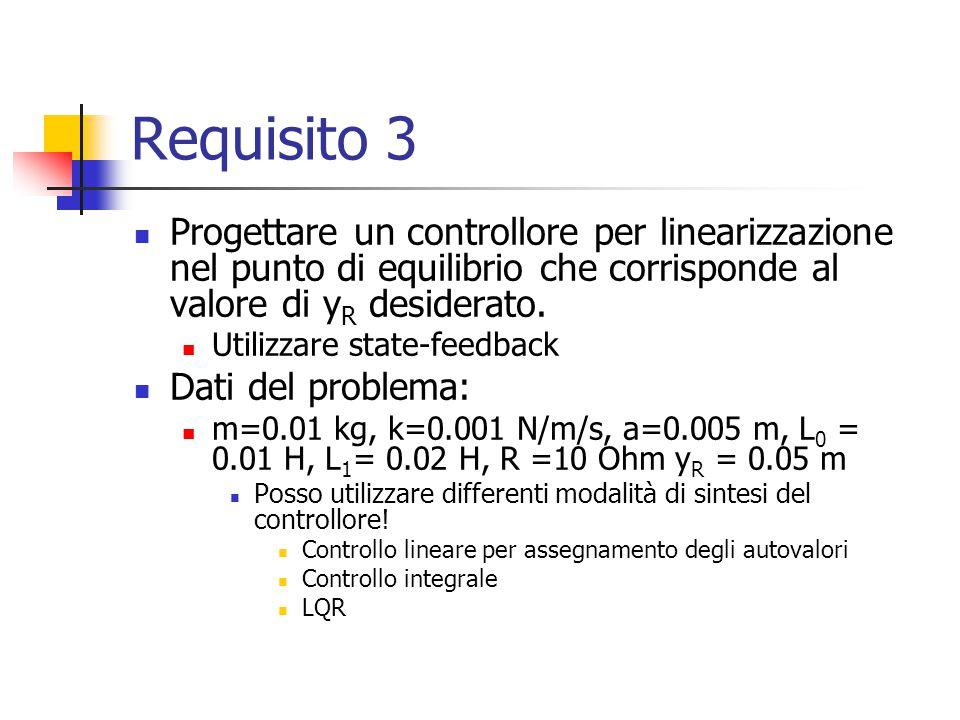 Requisito 3 Progettare un controllore per linearizzazione nel punto di equilibrio che corrisponde al valore di y R desiderato. Utilizzare state-feedba