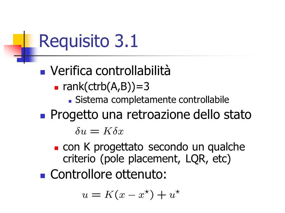 Requisito 3.1 Verifica controllabilità rank(ctrb(A,B))=3 Sistema completamente controllabile Progetto una retroazione dello stato con K progettato sec