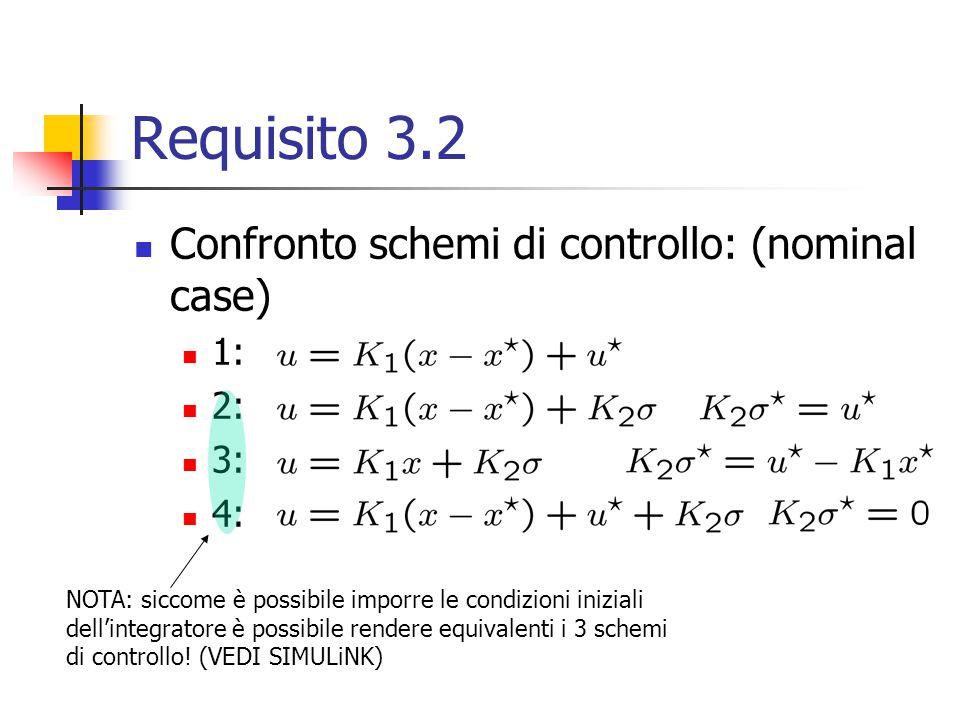 Requisito 3.2 Confronto schemi di controllo: (nominal case) 1: 2: 3: 4: NOTA: siccome è possibile imporre le condizioni iniziali dell'integratore è po
