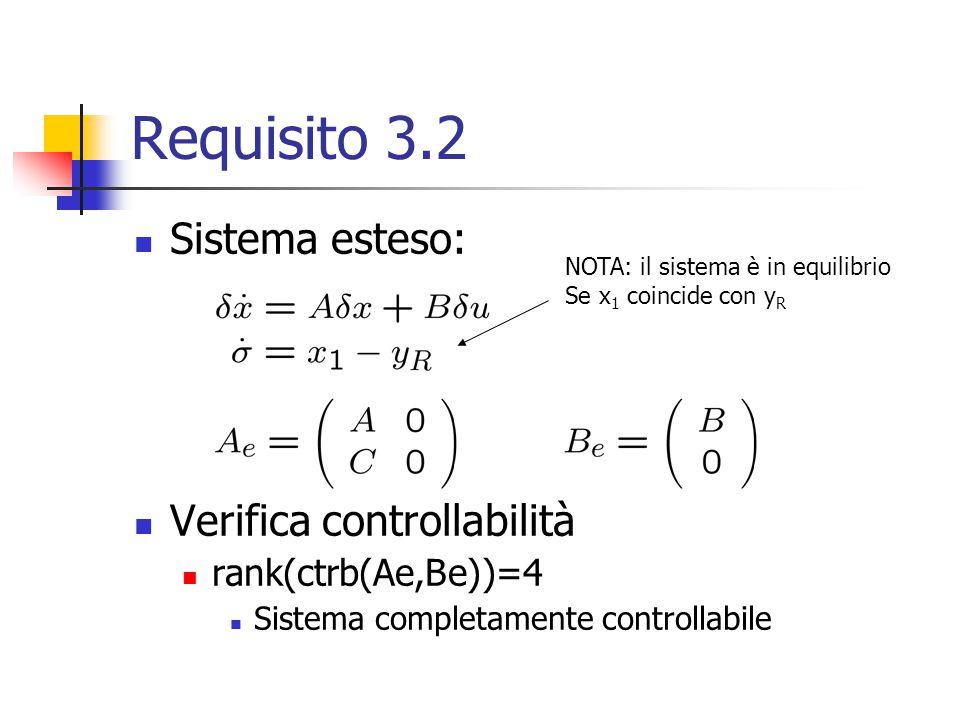 Requisito 3.2 Sistema esteso: Verifica controllabilità rank(ctrb(Ae,Be))=4 Sistema completamente controllabile NOTA: il sistema è in equilibrio Se x 1