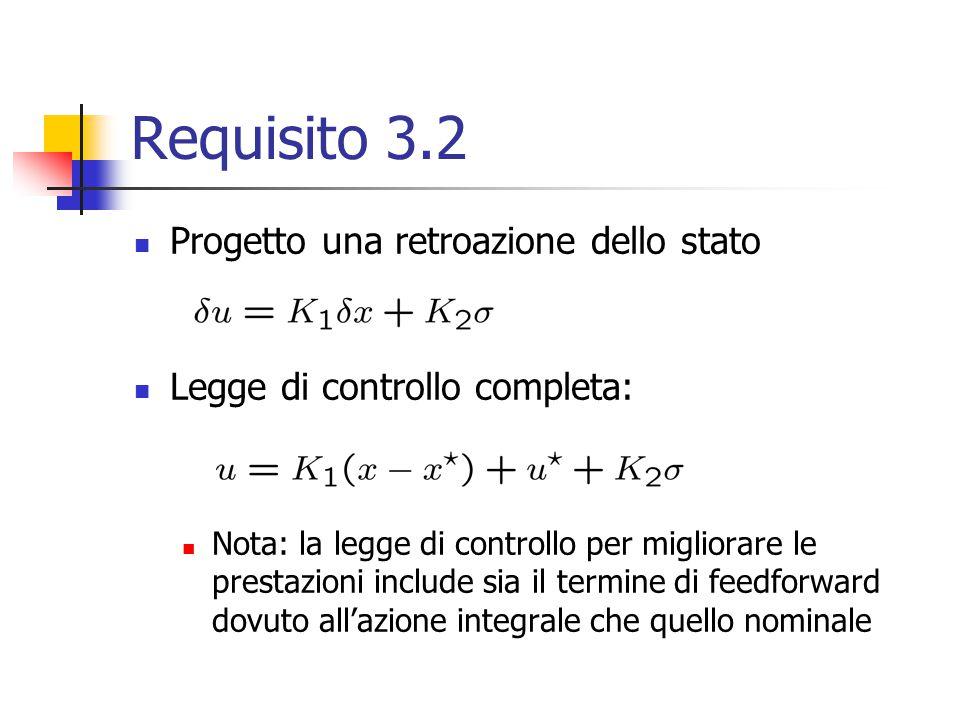 Requisito 3.2 Progetto una retroazione dello stato Legge di controllo completa: Nota: la legge di controllo per migliorare le prestazioni include sia