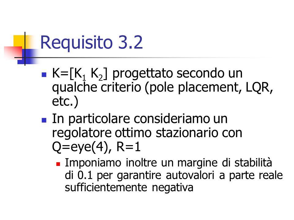Requisito 3.2 K=[K 1 K 2 ] progettato secondo un qualche criterio (pole placement, LQR, etc.) In particolare consideriamo un regolatore ottimo stazion