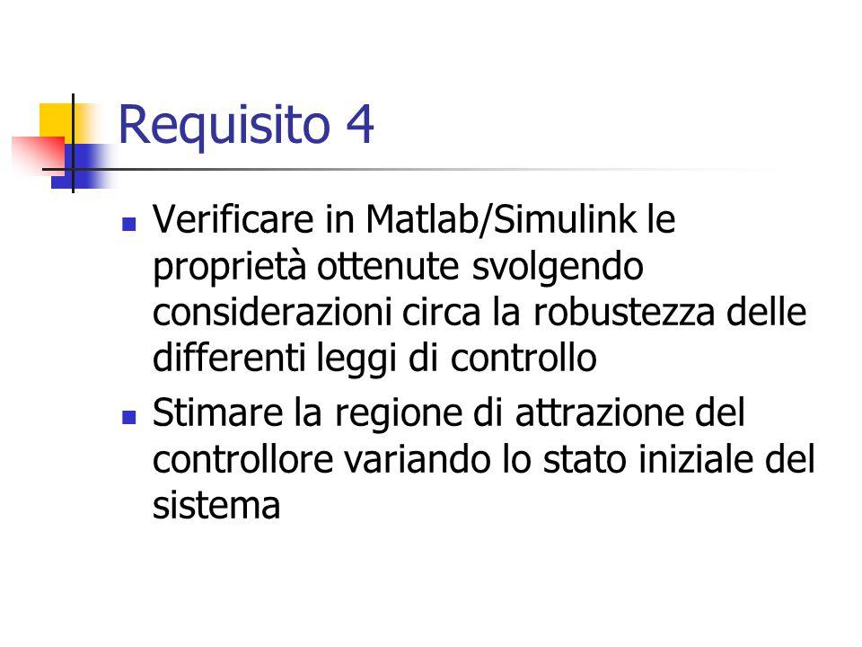 Requisito 4 Verificare in Matlab/Simulink le proprietà ottenute svolgendo considerazioni circa la robustezza delle differenti leggi di controllo Stima