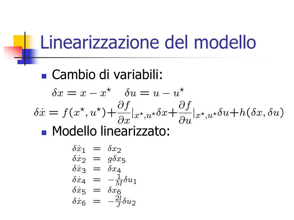 Linearizzazione del modello Cambio di variabili: Modello linearizzato: