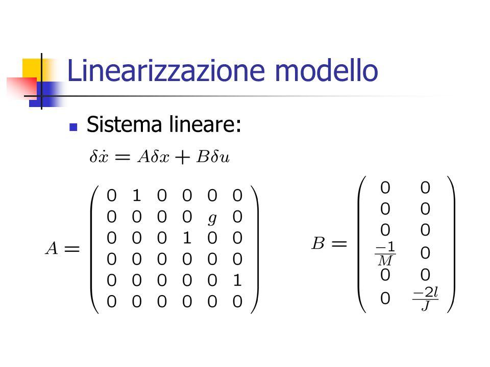 Linearizzazione modello Sistema lineare: