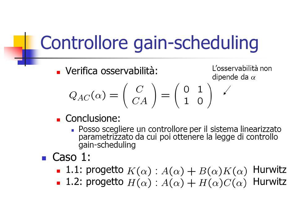 Controllore gain-scheduling Verifica osservabilità: Conclusione: Posso scegliere un controllore per il sistema linearizzato parametrizzato da cui poi